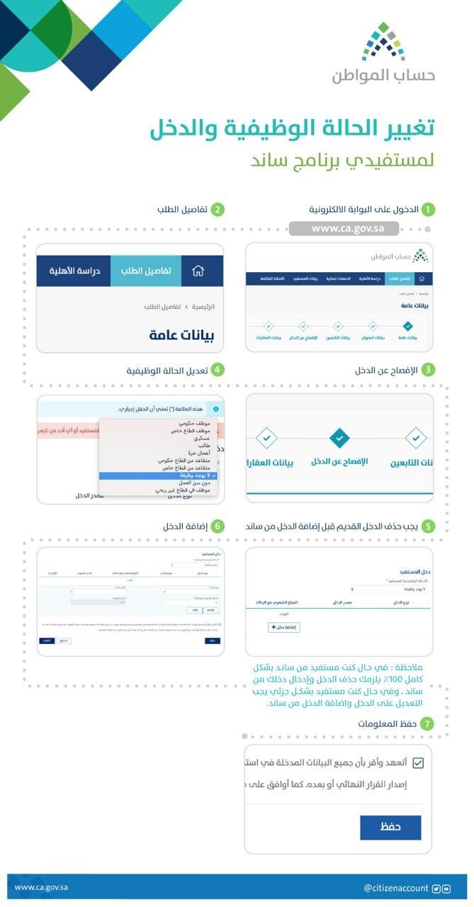 التسجيل في حساب المواطن للأرملة
