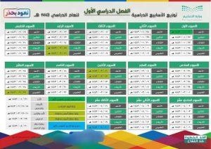 توزيع الأسابيع الدراسية للعام الدراسي 1443