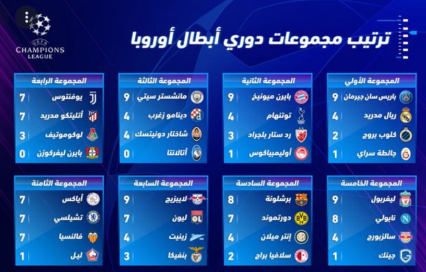 القنوات الناقلة دوري أبطال أوروبا 2022