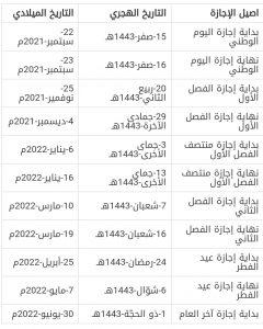 جدول إجازات العام الدراسي الجديد
