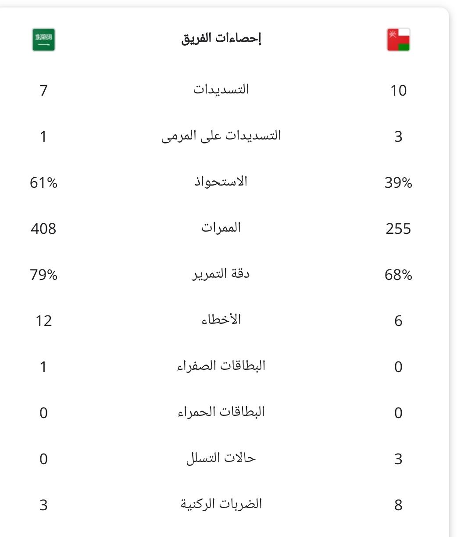 ملخص مباراة السعودية وعمان اليوم
