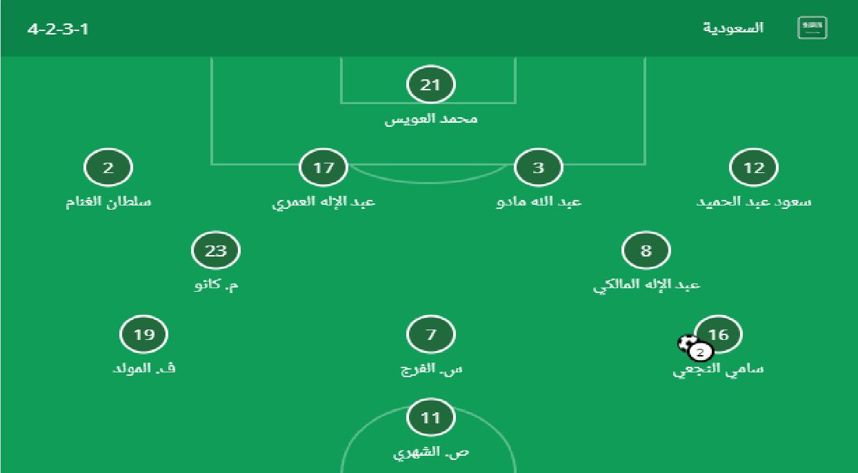 نتيجة مباراة السعودية والصين اليوم AFC في تصفيات كأس العالم 2022